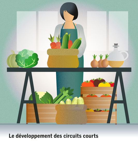 Le Monde Du 27/02/2018 – Production Agricole : L'essor Des Circuits Courts